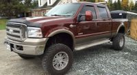 On February 13, 2019, the Timmins Police Service received a report of a 2005 Ford 3500 King-Ranch as being stolen on or about the 30th […]